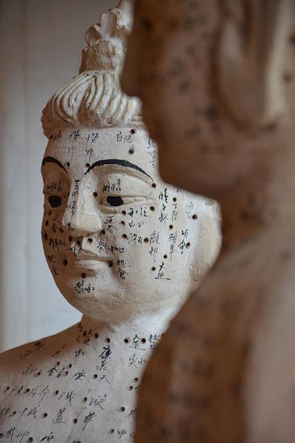 Akupunktur-Punkte